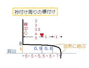 Erikatamawari